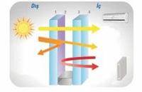 slide master insulation